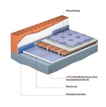 Aufbau der Fußbodenheizung