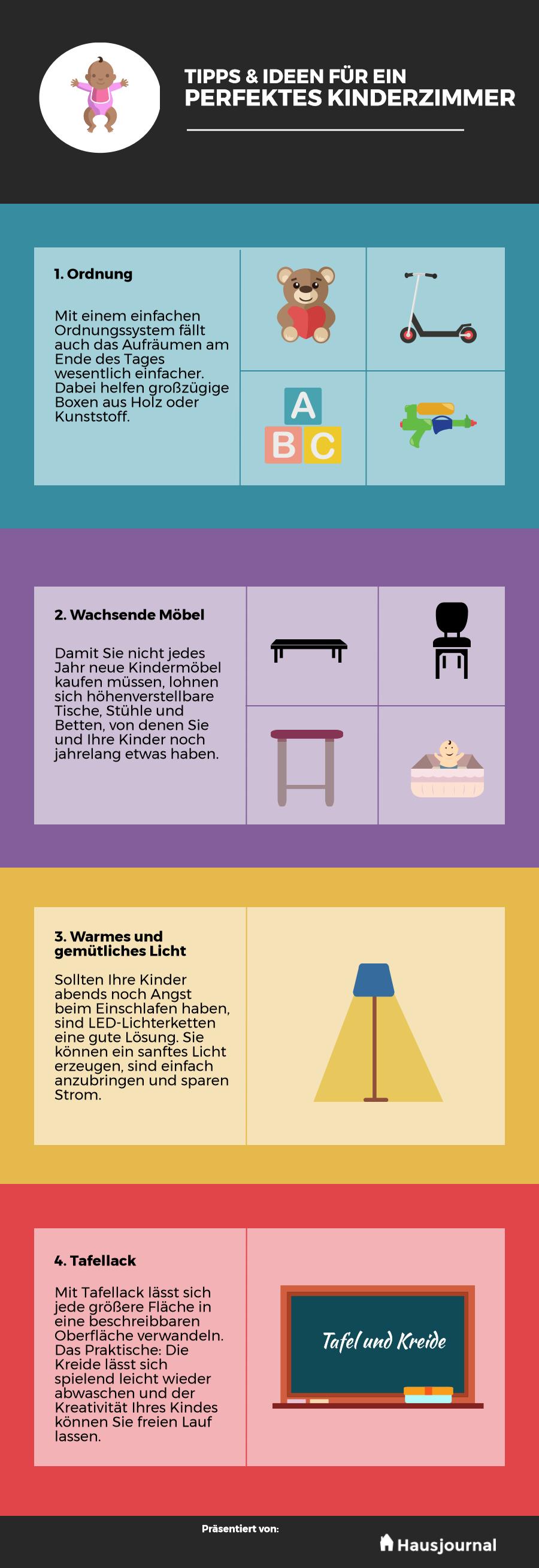 Infografik Ein perfektes Kinderzimmer