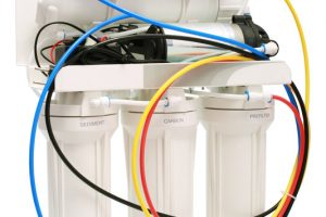 Wasserfilter Hausanschluss wechseln