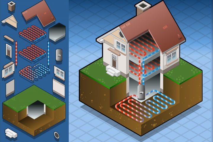 Wärmepumpe mit Fußbodenheizung