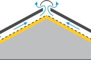 hinterlueftung-dach
